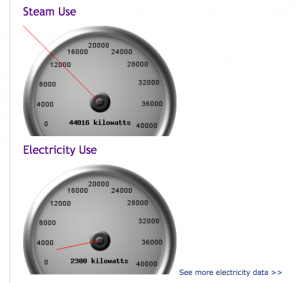 Energy Dashboard - Click here to see real-time data