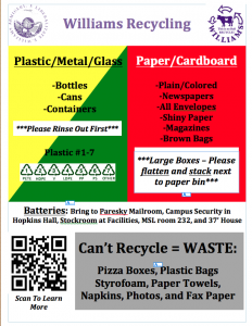 Recycling Guide 09-15