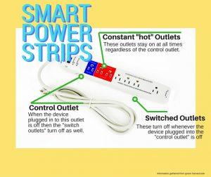 Smart powerstrip infographic from green.harvard.edu
